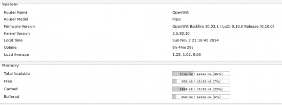 Fonera 2100 successfully running OpenWrt